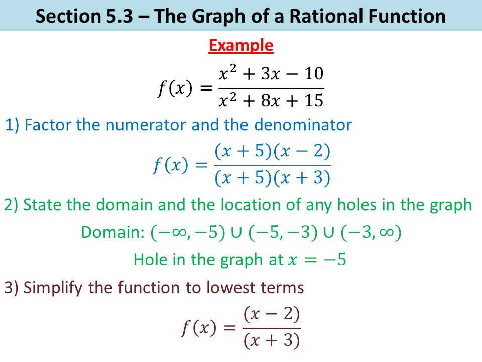 Section 5.3 – The Graph of a Rational Function Example 1) Factor the numerator and the denominator 2) State the domain and the location of any holes i