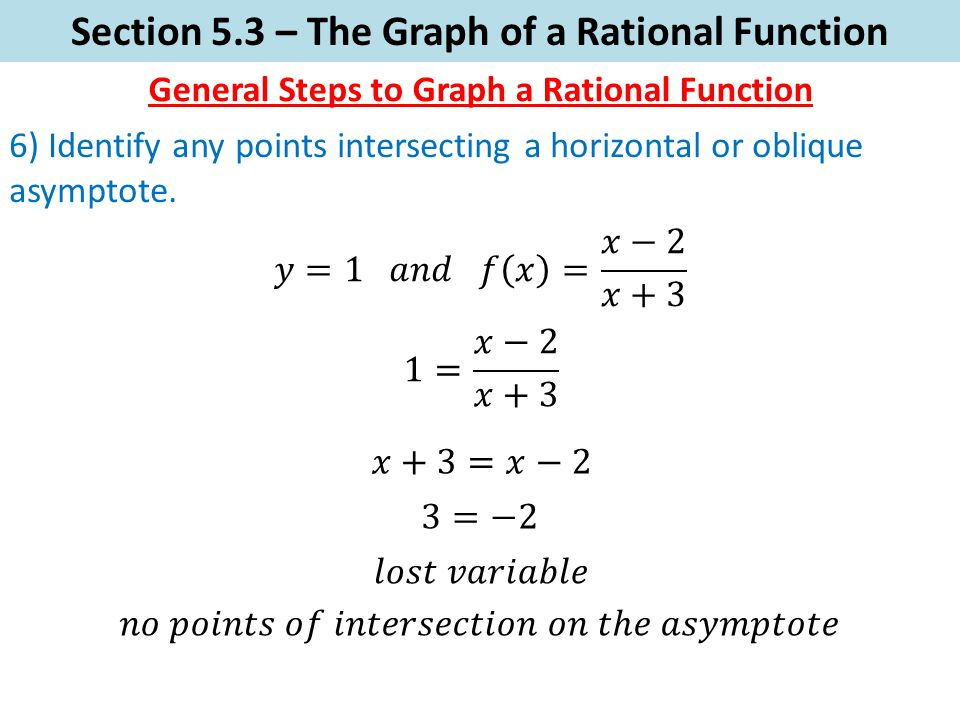 Section 5.3 – The Graph of a Rational Function General Steps to Graph a Rational Function 6) Identify any points intersecting a horizontal or oblique