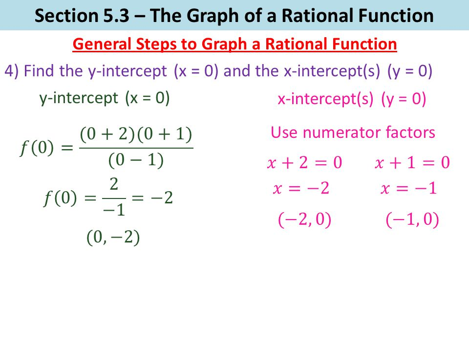Section 5.3 – The Graph of a Rational Function General Steps to Graph a Rational Function 4) Find the y-intercept (x = 0) and the x-intercept(s) (y =