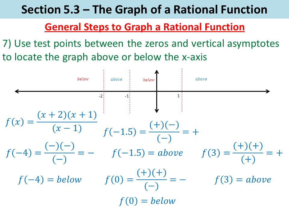 Section 5.3 – The Graph of a Rational Function General Steps to Graph a Rational Function 7) Use test points between the zeros and vertical asymptotes