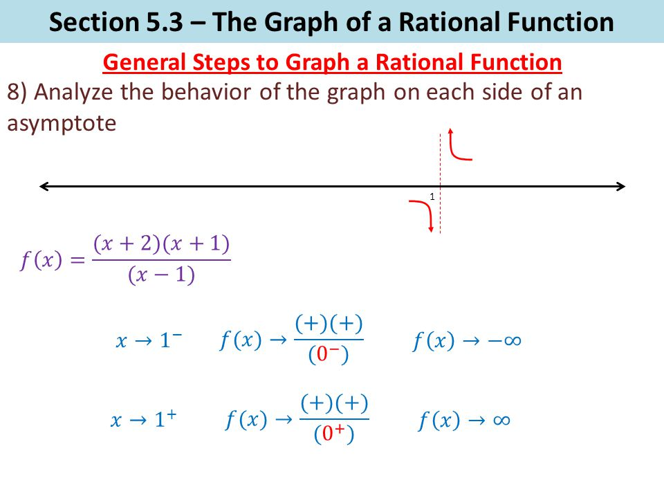 Section 5.3 – The Graph of a Rational Function General Steps to Graph a Rational Function 8) Analyze the behavior of the graph on each side of an asym