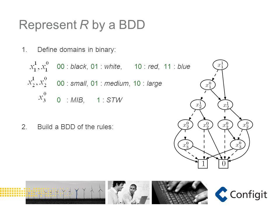 1. Define domains in binary: 00 : black, 01 : white, 10 : red, 11 : blue 00 : small, 01 : medium, 10 : large 0 : MIB, 1 : STW 2. Build a BDD of the ru