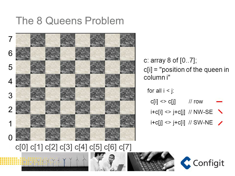 for all i < j: c[i] <> c[j] // row i+c[i] <> j+c[j] // NW-SE i+c[j] <> j+c[i] // SW-NE The 8 Queens Problem 7654321076543210 c: array 8 of [0..7]; c[i] = position of the queen in column i c[0] c[1] c[2] c[3] c[4] c[5] c[6] c[7]