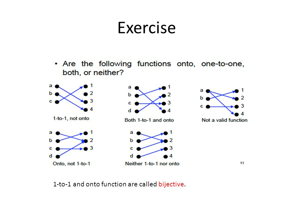 Exercise 1-to-1 and onto function are called bijective.