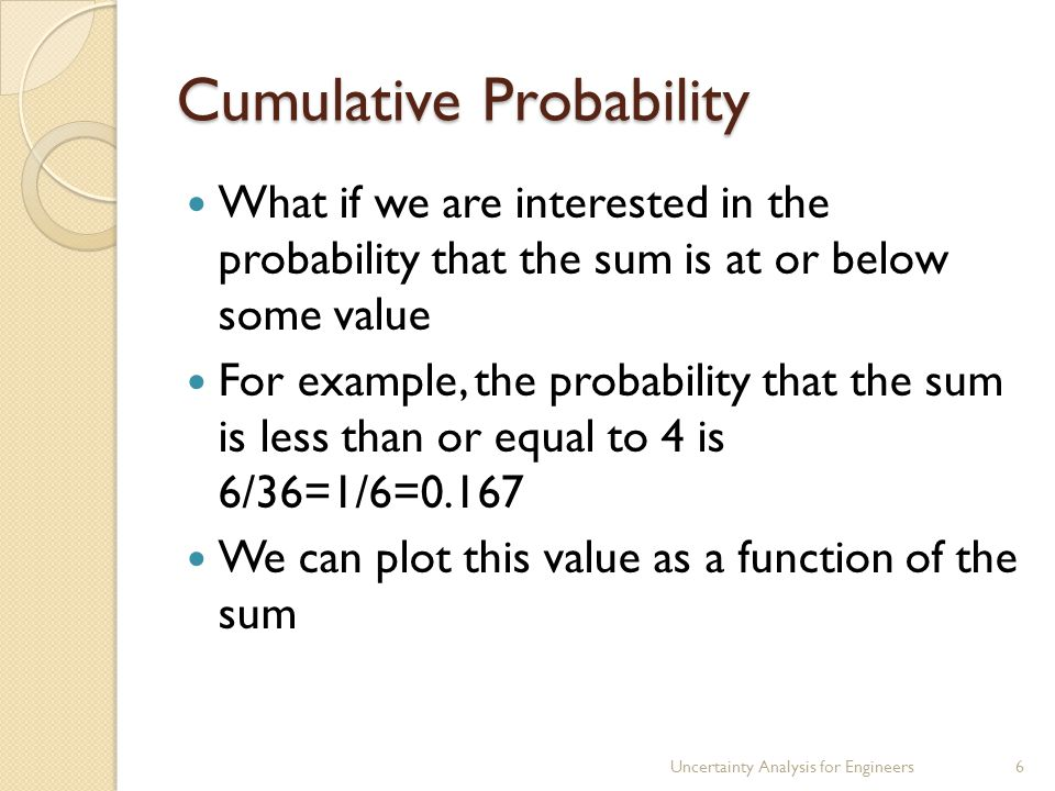 Cumulative Probability What if we are interested in the probability that the sum is at or below some value For example, the probability that the sum is less than or equal to 4 is 6/36=1/6=0.167 We can plot this value as a function of the sum Uncertainty Analysis for Engineers6