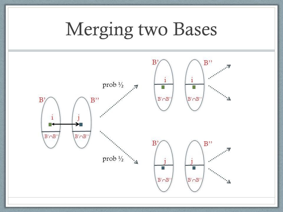 Merging two Bases B' B'' B'  B'' ij prob ½ B' B'' B'  B'' ii B' B'' B'  B'' jj
