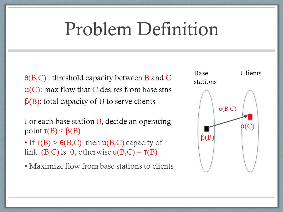 Problem Definition Base stations Clients θ (B,C) : threshold capacity between B and C α (C): max flow that C desires from base stns β (B): total capacity of B to serve clients For each base station B, decide an operating point τ (B) ≤ β (B) If τ (B) > θ (B,C) then u(B,C) capacity of link (B,C) is 0, otherwise u(B,C) = τ (B) Maximize flow from base stations to clients β (B) α (C) u(B,C)
