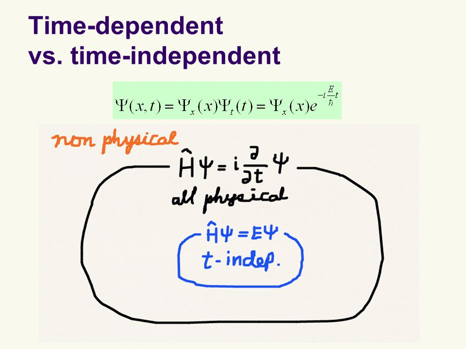 Time-dependent vs. time-independent