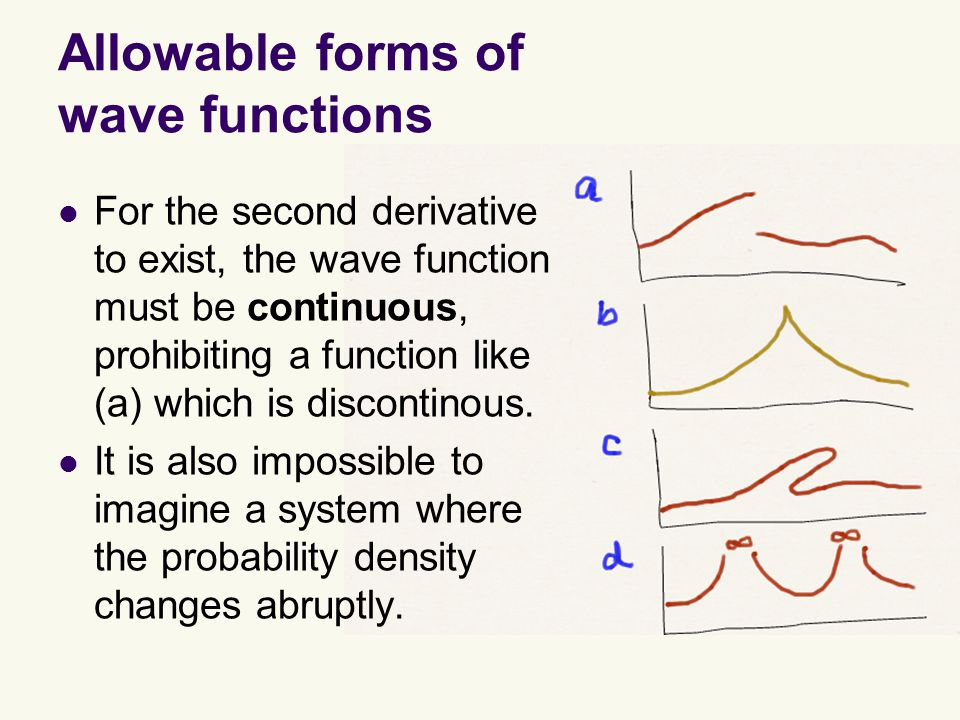 Allowable forms of wave functions For the second derivative to exist, the wave function must be continuous, prohibiting a function like (a) which is discontinous.