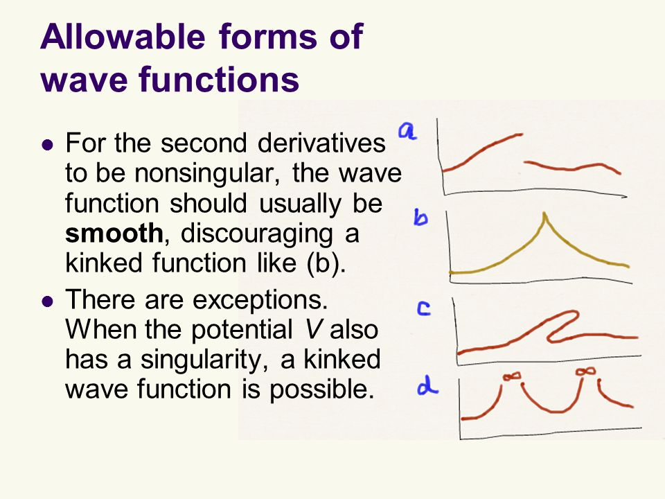 Allowable forms of wave functions For the second derivatives to be nonsingular, the wave function should usually be smooth, discouraging a kinked function like (b).