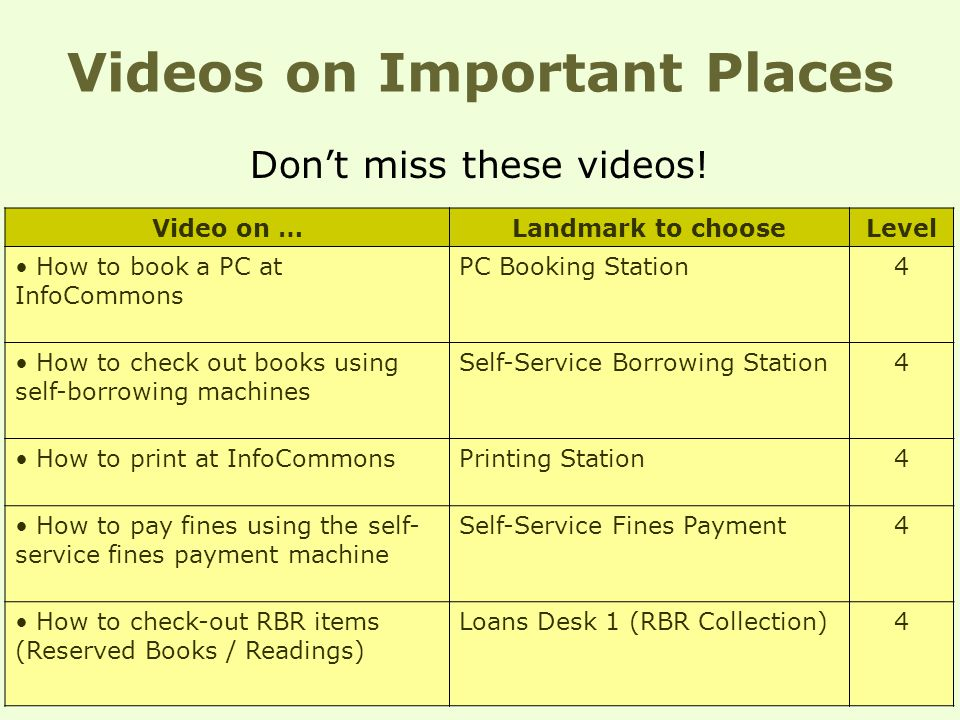 Videos on Important Places Don't miss these videos! Video on …Landmark to chooseLevel How to book a PC at InfoCommons PC Booking Station4 How to check