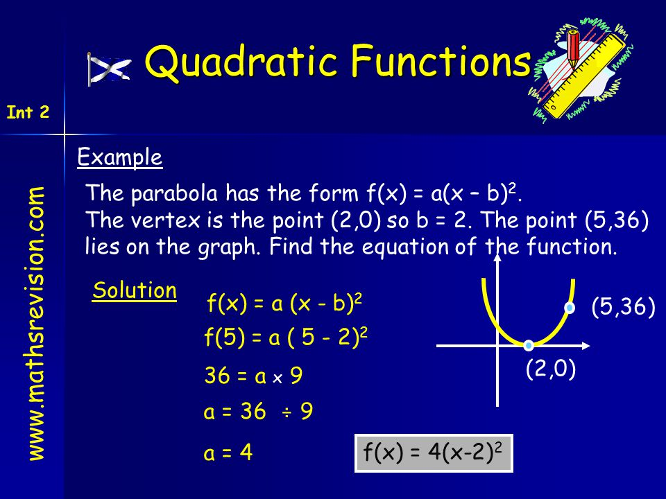 www.mathsrevision.com Int 2 Quadratic Functions Example The parabola has the form f(x) = a(x – b) 2. The vertex is the point (2,0) so b = 2. The point