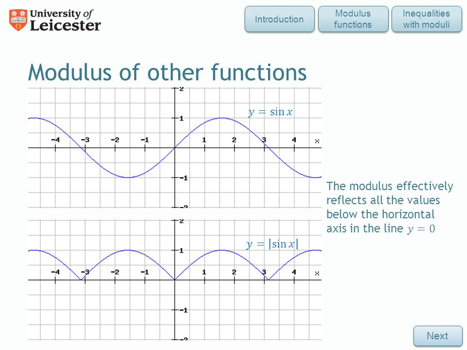 Modulus of other functions Next Modulus functions Inequalities with moduli Introduction