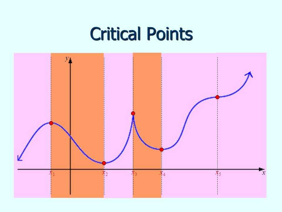Critical Points y x1x1 x2x2 x3x3 x5x5 x4x4 x