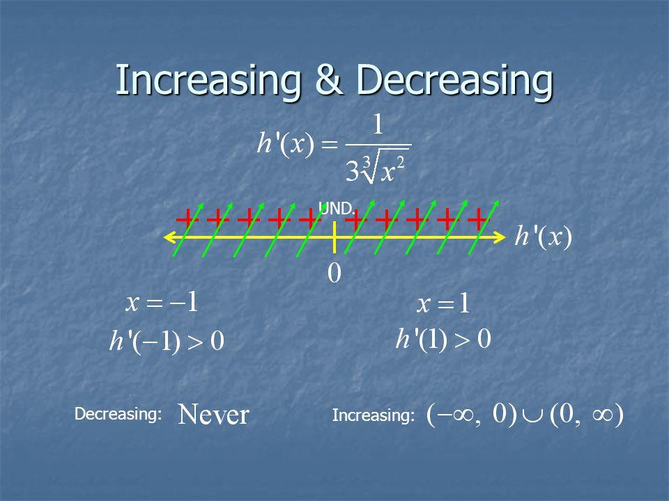 Increasing & Decreasing UND. Decreasing: Increasing: