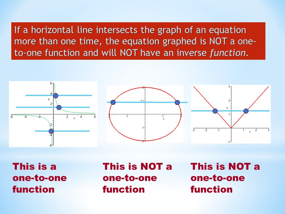 If a horizontal line intersects the graph of an equation more than one time, the equation graphed is NOT a one- to-one function and will NOT have an i