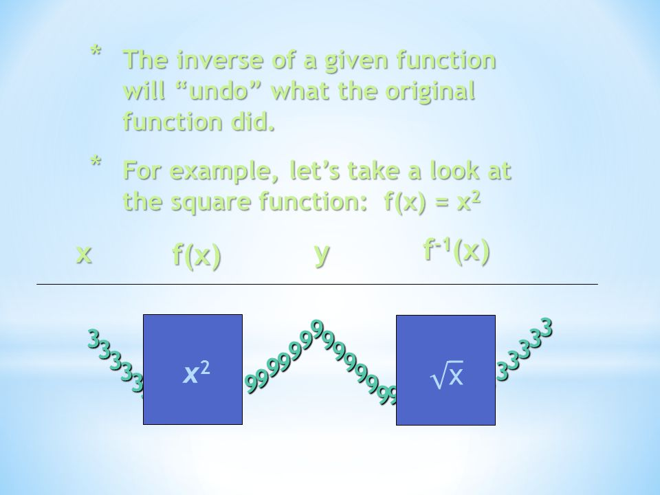 "3 x f(x) 3 3 3 3 3 9 9 9 9 9 9 9 y f -1 (x) 9 9 9 9 9 99 3 3 3 3 3 3 3 x2x2 * The inverse of a given function will ""undo"" what the original function d"
