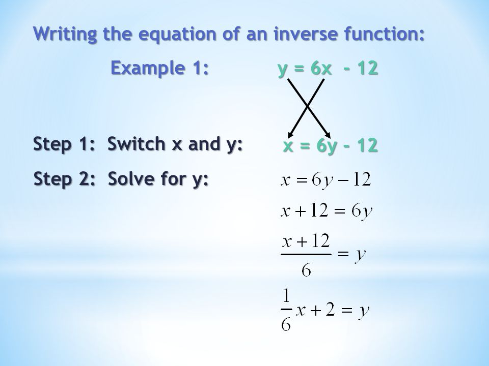 Writing the equation of an inverse function: Example 1: y = 6x - 12 Example 1: y = 6x - 12 Step 1: Switch x and y: x = 6y - 12 Step 2: Solve for y: