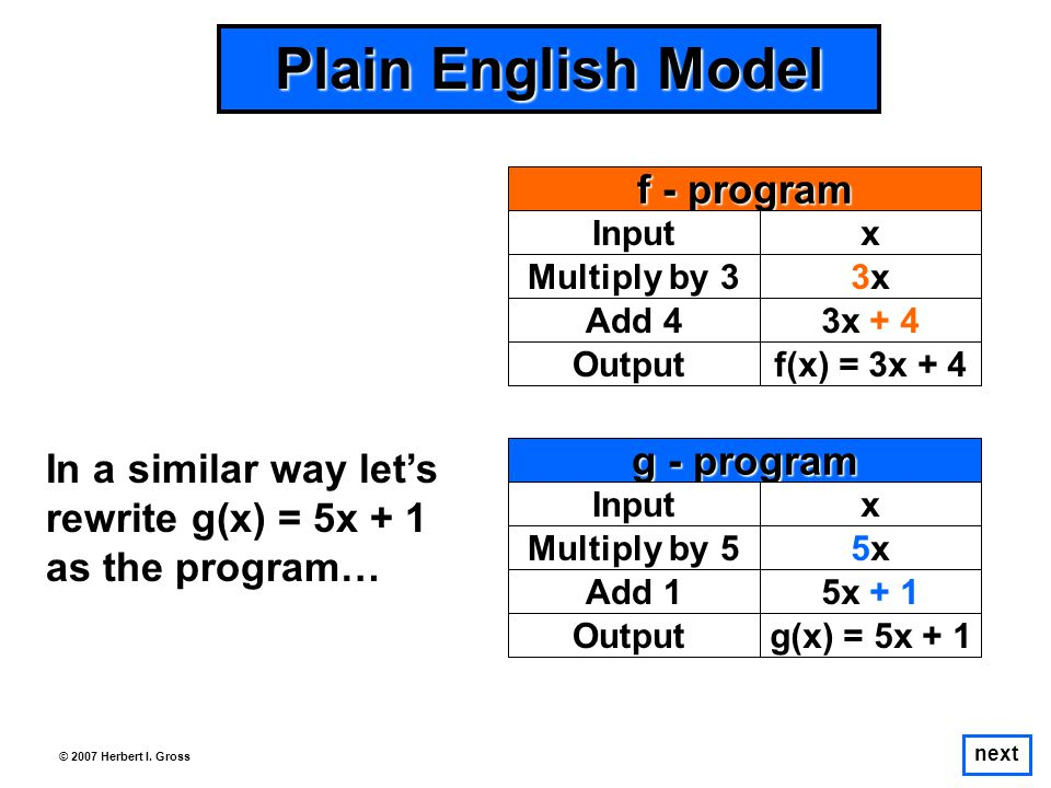 © 2007 Herbert I. Gross In a similar way let's rewrite g(x) = 5x + 1 as the program… Plain English Model f - program Inputx Multiply by 33x3x Add 43x