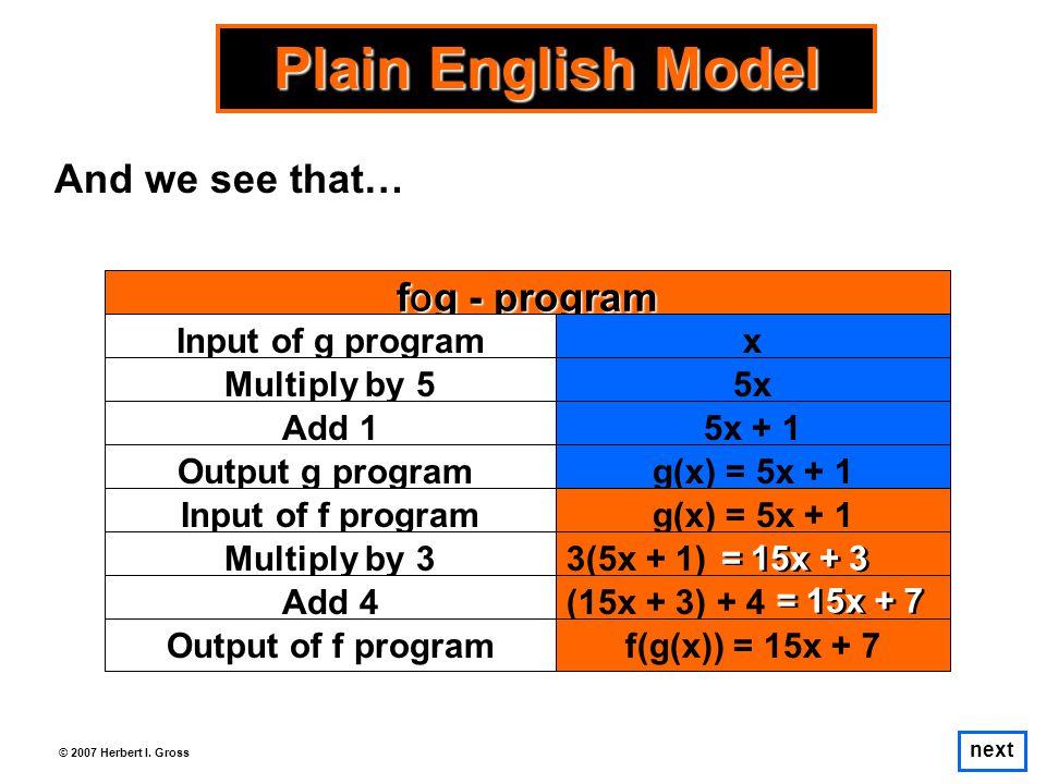 next © 2007 Herbert I. Gross And we see that… Plain English Model fog - program Input of g programxMultiply by 55xAdd 15x + 1Output g programg(x) = 5x