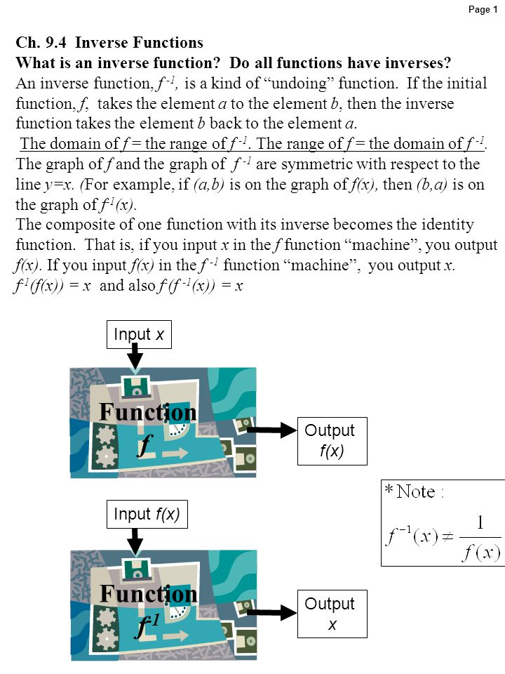 "Ch. 9.4 Inverse Functions What is an inverse function? Do all functions have inverses? An inverse function, f -1, is a kind of ""undoing"" function. If"