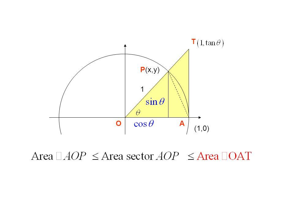 (1,0) 1 Unit Circle P(x,y) T AO
