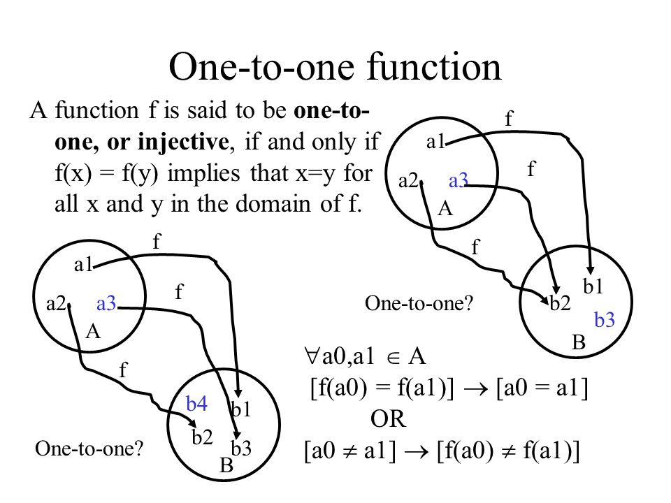 One-to-one function A function f is said to be one-to- one, or injective, if and only if f(x) = f(y) implies that x=y for all x and y in the domain of