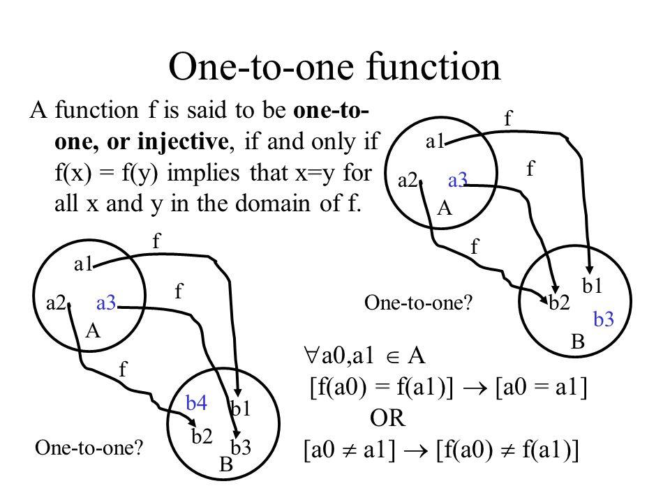 Define g(a,b) = (a-b, a+b) Find the inverse function g -1 c = a-b, d = a + b.