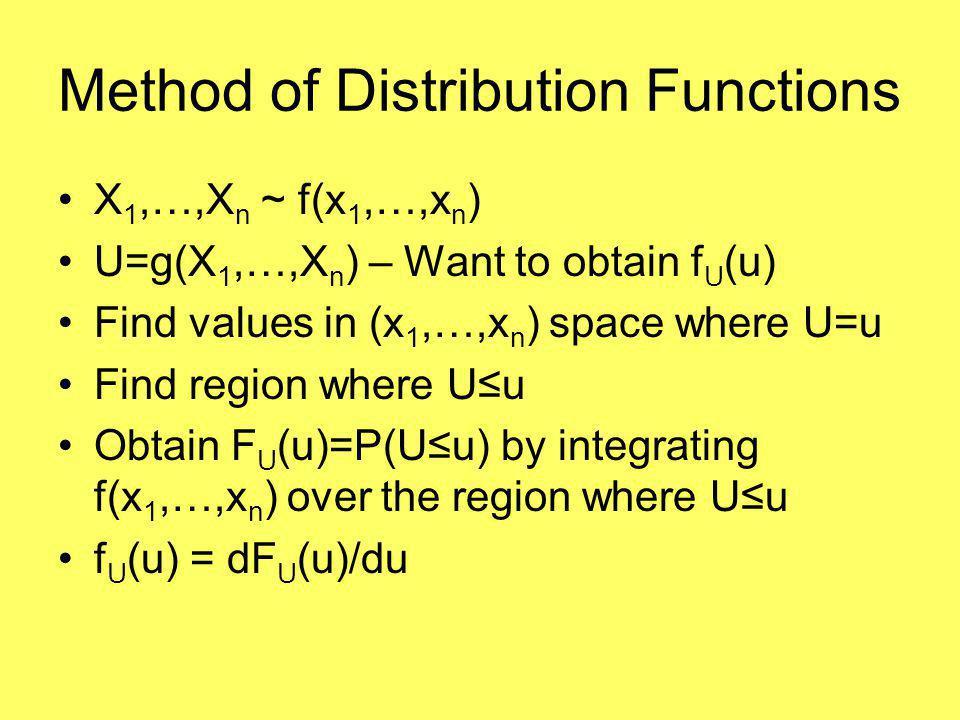 Method of Distribution Functions X 1,…,X n ~ f(x 1,…,x n ) U=g(X 1,…,X n ) – Want to obtain f U (u) Find values in (x 1,…,x n ) space where U=u Find region where U≤u Obtain F U (u)=P(U≤u) by integrating f(x 1,…,x n ) over the region where U≤u f U (u) = dF U (u)/du