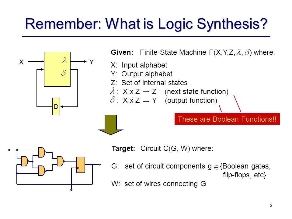 2 Remember: What is Logic Synthesis? Given:Finite-State Machine F(X,Y,Z,, ) where: D XY X: Input alphabet Y: Output alphabet Z: Set of internal states