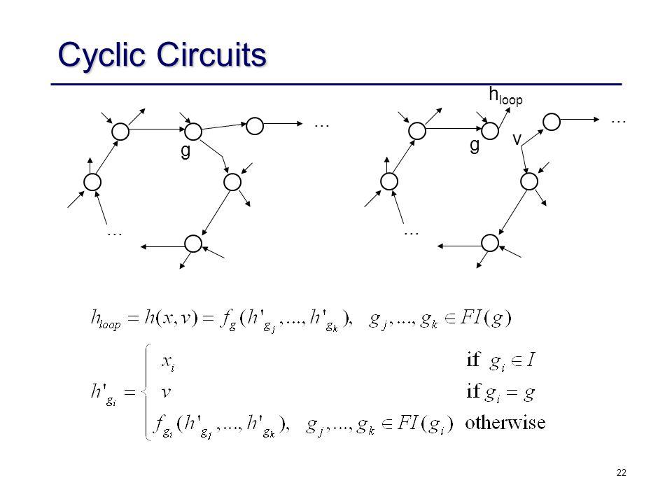 22 Cyclic Circuits... v g g h loop...