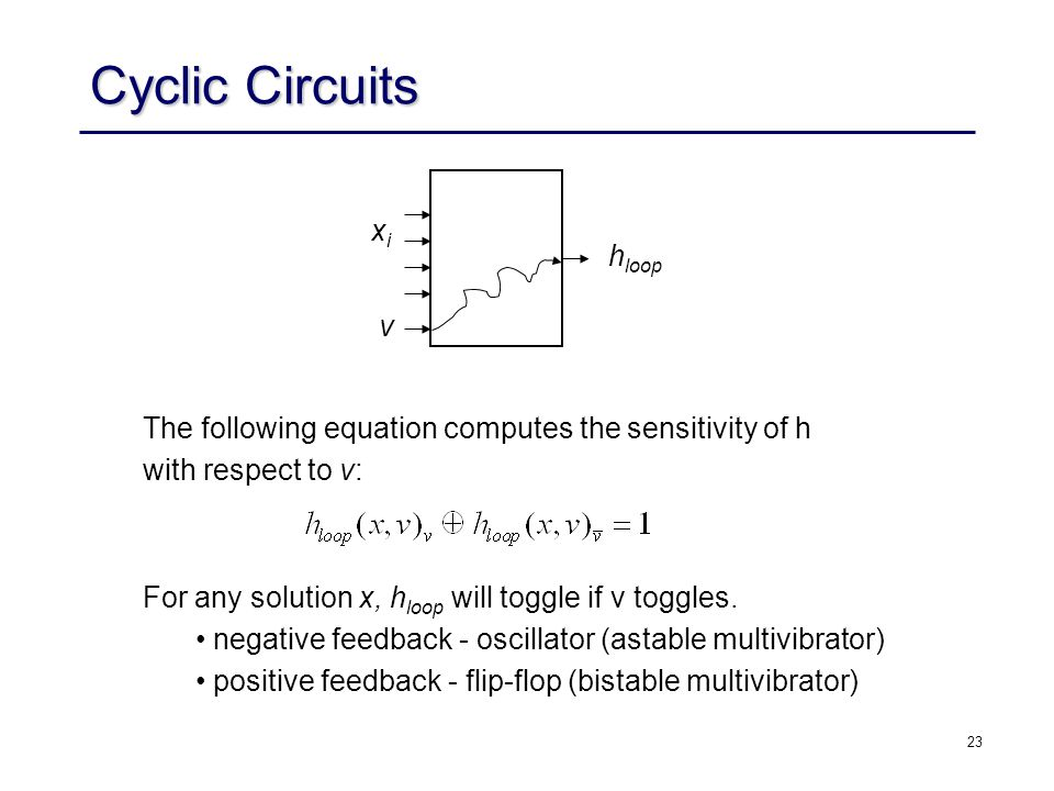 23 Cyclic Circuits h loop xixi v The following equation computes the sensitivity of h with respect to v: For any solution x, h loop will toggle if v toggles.