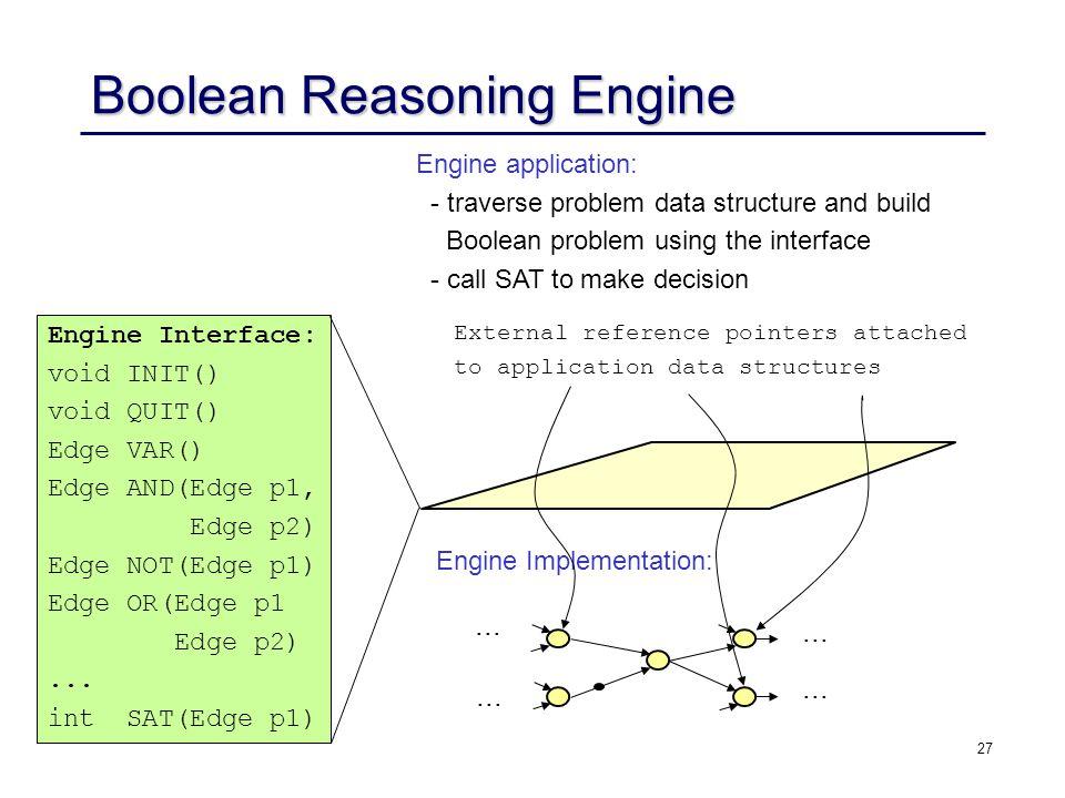 27 Boolean Reasoning Engine Engine Interface: void INIT() void QUIT() Edge VAR() Edge AND(Edge p1, Edge p2) Edge NOT(Edge p1) Edge OR(Edge p1 Edge p2)...