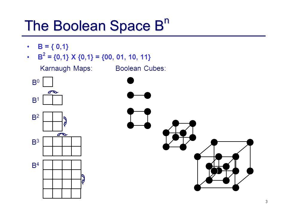 3 The Boolean Space B n B = { 0,1} B 2 = {0,1} X {0,1} = {00, 01, 10, 11} B0B0B0B0 B1B1B1B1 B2B2B2B2 B3B3B3B3 B4B4B4B4 Karnaugh Maps:Boolean Cubes: