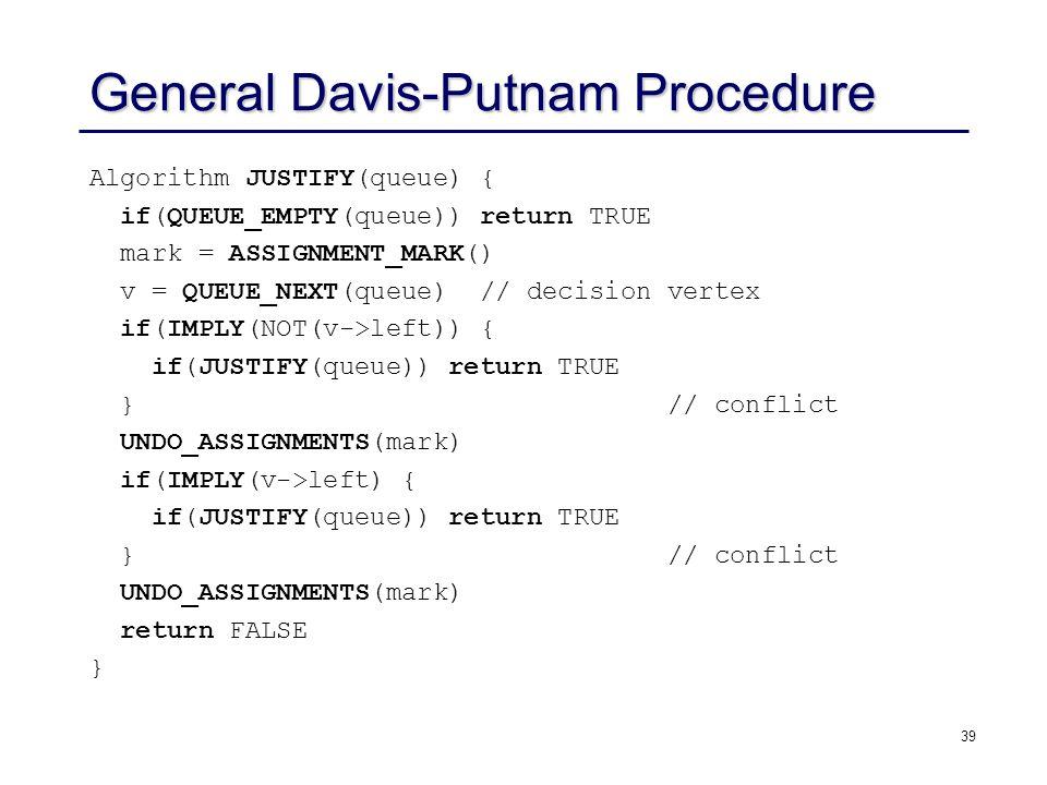 39 General Davis-Putnam Procedure Algorithm JUSTIFY(queue) { if(QUEUE_EMPTY(queue)) return TRUE mark = ASSIGNMENT_MARK() v = QUEUE_NEXT(queue) // deci