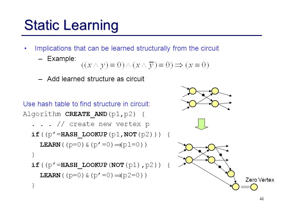 46 Static Learning Implications that can be learned structurally from the circuit – –Example: – –Add learned structure as circuit Zero Vertex Use hash table to find structure in circuit: Algorithm CREATE_AND(p1,p2) {...