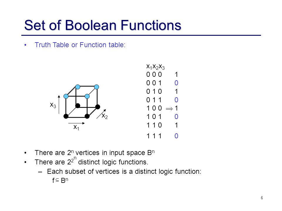 6 Set of Boolean Functions There are 2 n vertices in input space B n There are 2 2 n distinct logic functions.