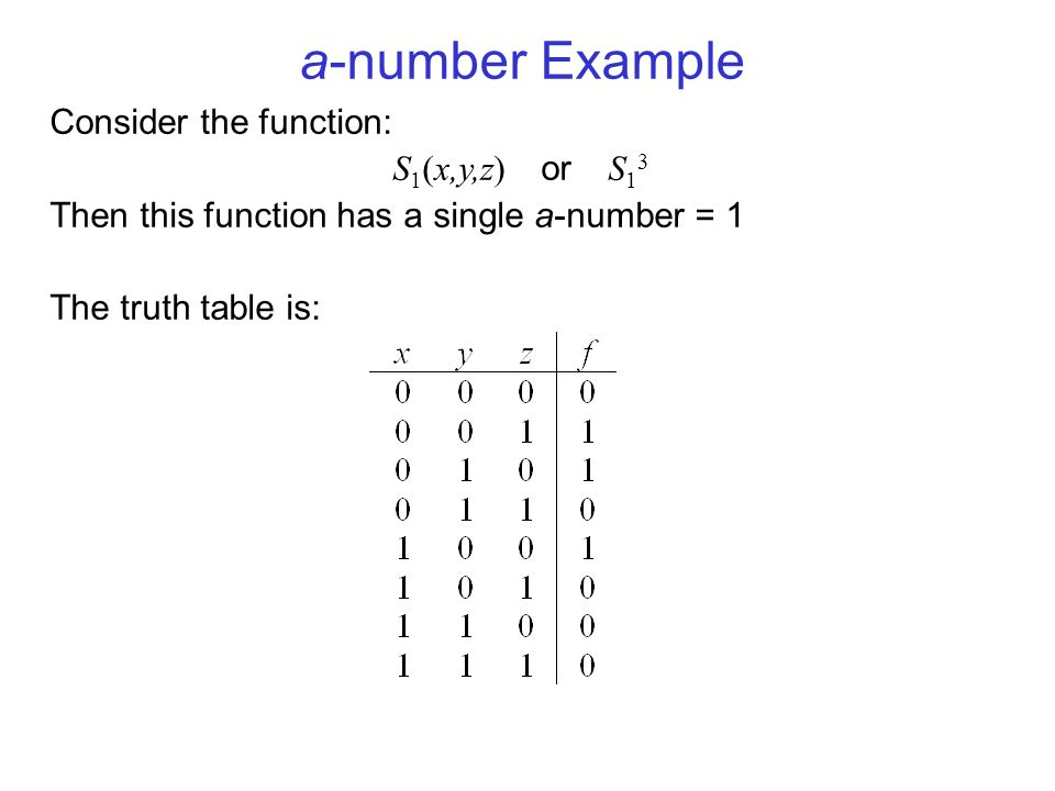 a-number Example Consider the function: S 1 (x,y,z) or S 1 3 Then this function has a single a-number = 1 The truth table is: