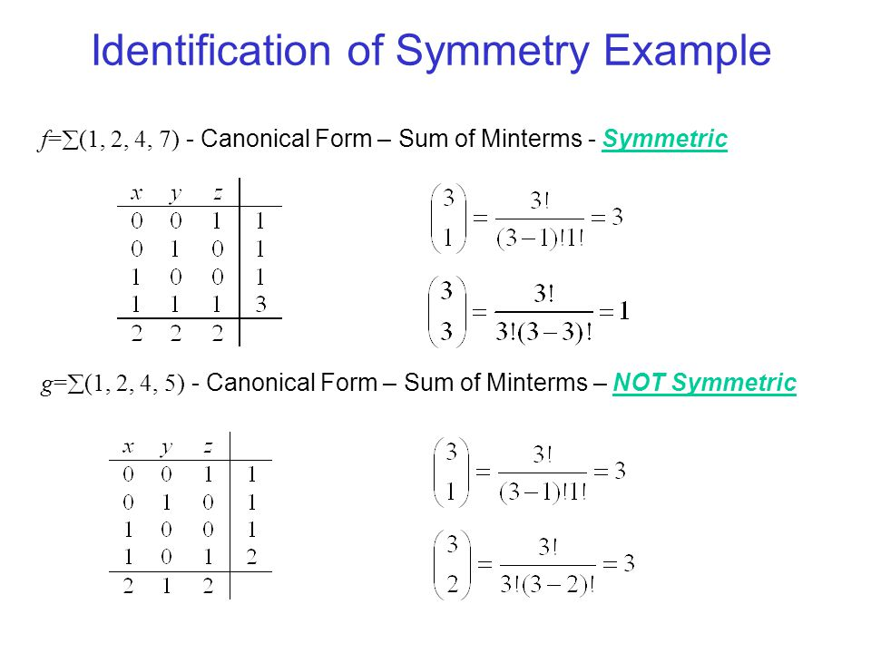 Identification of Symmetry Example f=  (1, 2, 4, 7) - Canonical Form – Sum of Minterms - Symmetric g=  (1, 2, 4, 5) - Canonical Form – Sum of Minter
