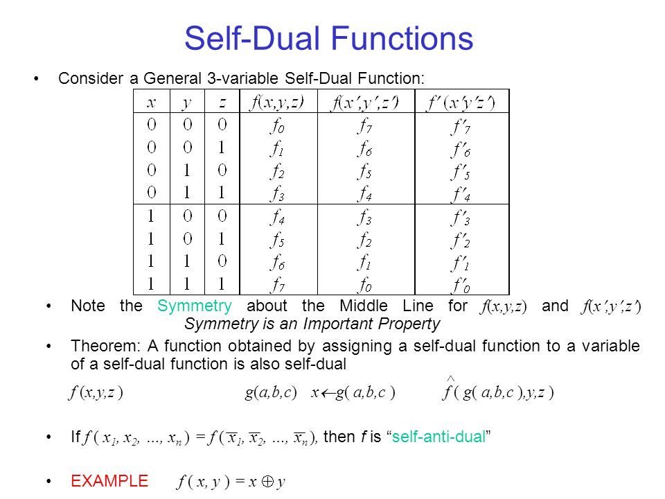 Monotone and Unate Functions A Monotone Increasing function is one that can be Represented with AND and OR gates ONLY - (no inverters) Monotone Increasing functions can be Represented in SOP form with NO Complemented Literals Monotone Increasing functions are also known as Positive Functions A Monotone Decreasing function is one that can be Represented in SOP form with ALL Complemented literals – Negative Function A function is Unate if it can be Represented in SOP form with each literal being Complemented OR uncomplemented, but NOT both EXAMPLES f(x,y,z)=x y + y z- Monotone Increasing (Unate) g(a,b,c)= ac +b c - Monotone Decreasing (Unate) k(A, B, C)= A B + A C - Unate Function h(X, Y, Z)= X Y + Y Z- Unate in variables X and Z - Binate in variable Y