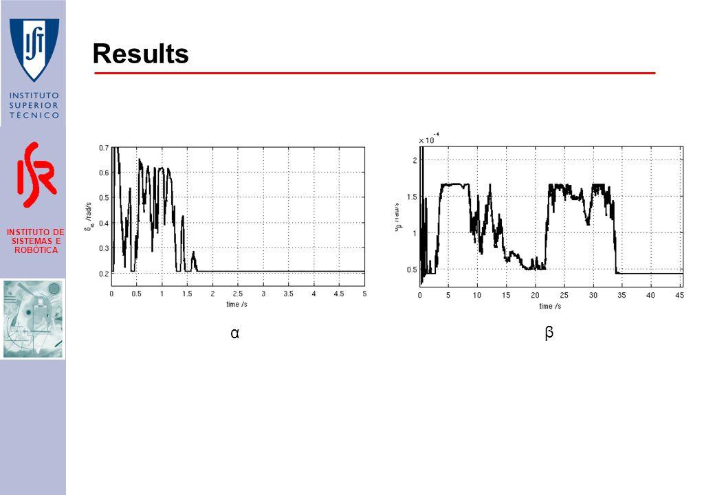 INSTITUTO DE SISTEMAS E ROBÓTICA Results β α