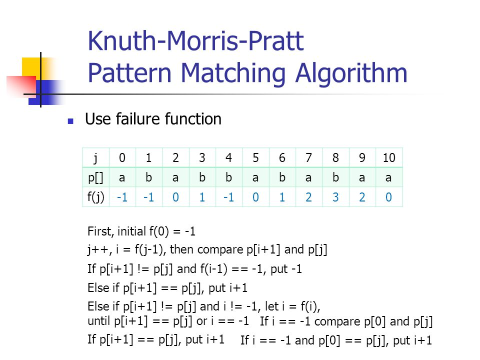 Knuth-Morris-Pratt Pattern Matching Algorithm Use failure function j012345678910 p[]ababbababaa f(j) 01 012320 If p[i+1] == p[j], put i+1 First, initi