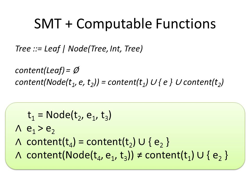 Satisfiability Modulo Computable Functions …of quantifier-free formulas in a decidable base theory… …pure, total, deterministic, first- order and terminating on all inputs… Semi-decidable problem worthy of attention.