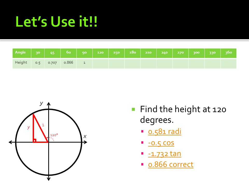 Angle Height  Find the height at 120 degrees.