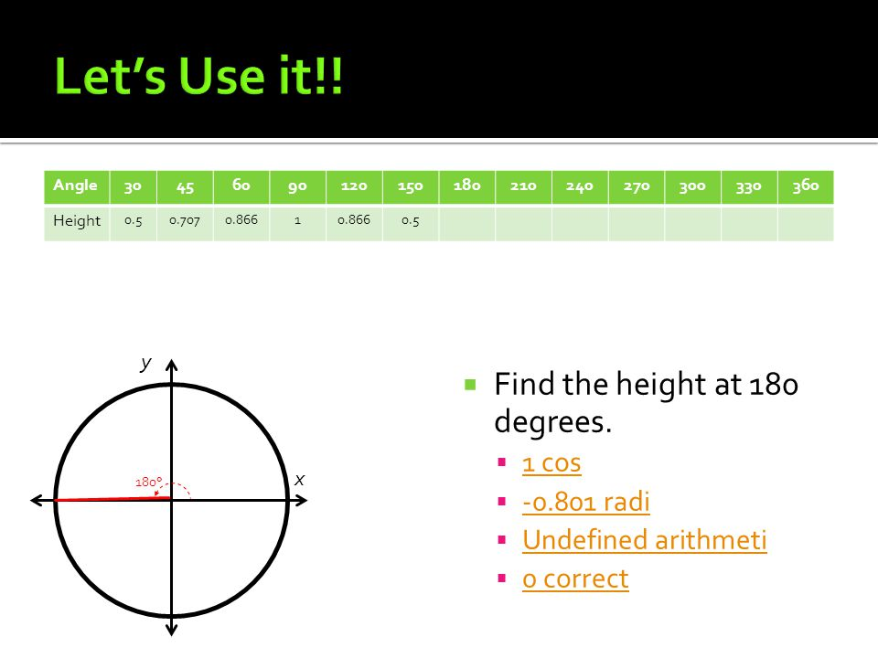 Angle Height  Find the height at 180 degrees.