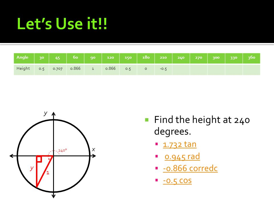 Angle Height  Find the height at 240 degrees.