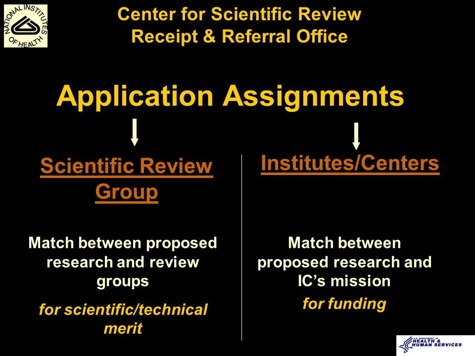 Application Assignments Institutes/Centers Scientific Review Group Center for Scientific Review Receipt & Referral Office Match between proposed research and IC's mission for funding Match between proposed research and review groups for scientific/technical merit