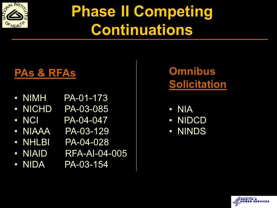 Phase II Competing Continuations PAs & RFAs NIMH PA-01-173 NICHD PA-03-085 NCI PA-04-047 NIAAA PA-03-129 NHLBI PA-04-028 NIAID RFA-AI-04-005 NIDA PA-03-154 Omnibus Solicitation NIA NIDCD NINDS