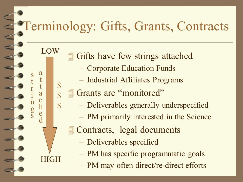 Terminology: Gifts, Grants, Contracts 4 Gifts have few strings attached –Corporate Education Funds –Industrial Affiliates Programs 4 Grants are monitored –Deliverables generally underspecified –PM primarily interested in the Science 4 Contracts, legal documents –Deliverables specified –PM has specific programmatic goals –PM may often direct/re-direct efforts stringsstrings attachedattached LOW HIGH $ $ $