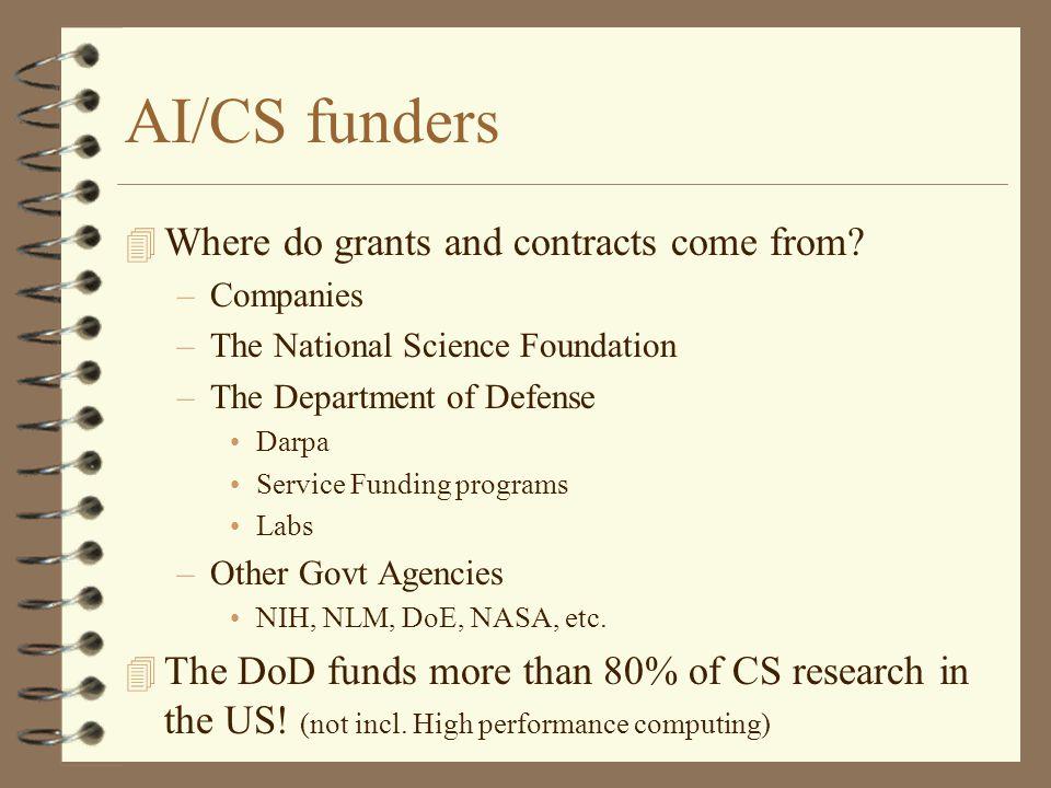 Department of Defense Funding